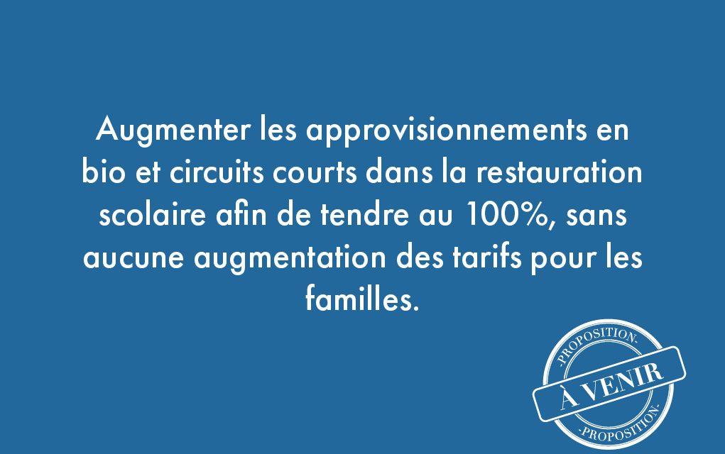 71. Augmenter les approvisionnements en bio et circuits courts dans la restauration scolaire afin de tendre au 100%, sans aucune augmentation des tarifs pour les familles.