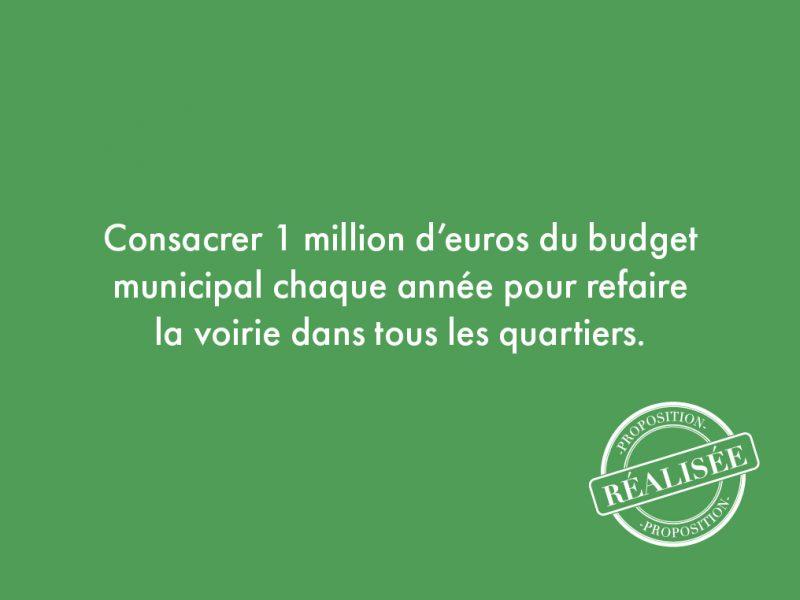 23. Consacrer 1 million d'euros du budget municipal chaque année pour refaire la voirie dans tous les quartiers.